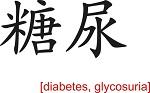 糖尿病とは?